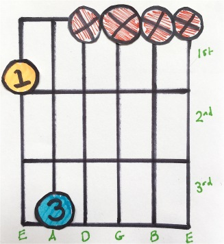 Power Chord Root on E String
